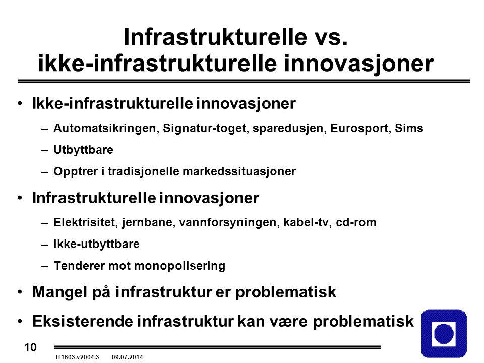 Infrastrukturelle vs. ikke-infrastrukturelle innovasjoner
