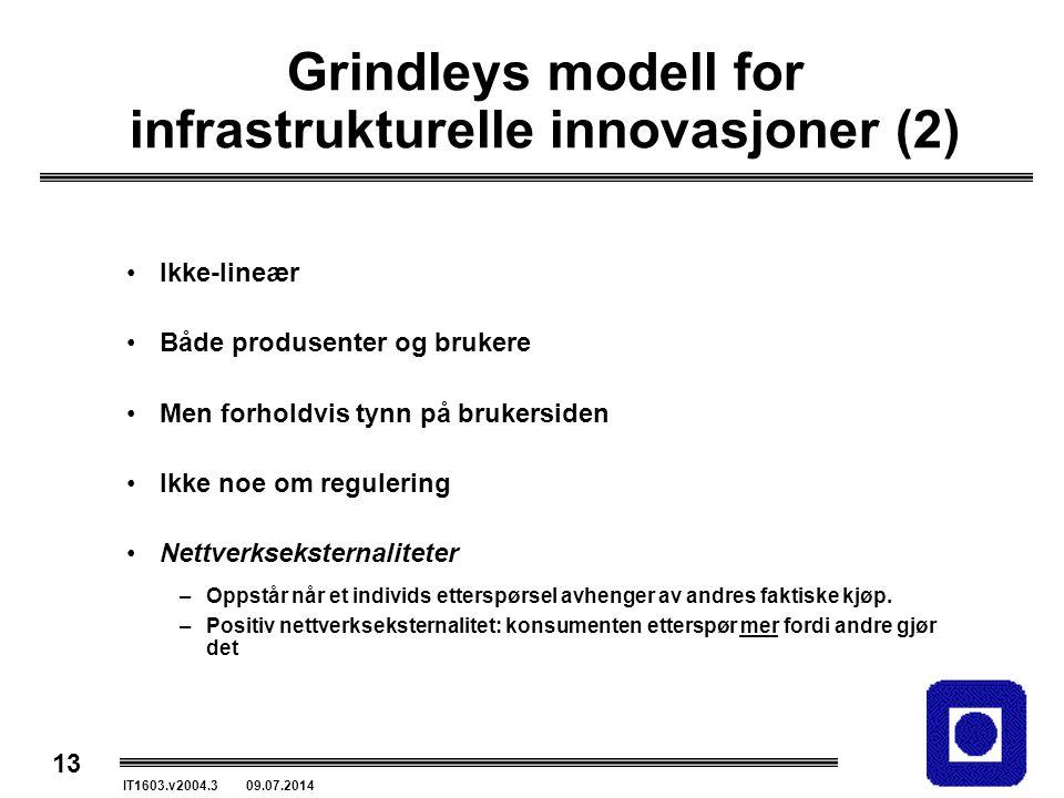 Grindleys modell for infrastrukturelle innovasjoner (2)