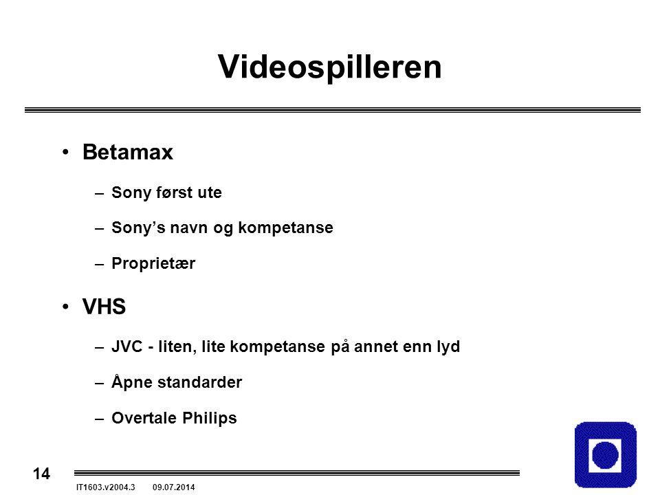 Videospilleren Betamax VHS Sony først ute Sony's navn og kompetanse