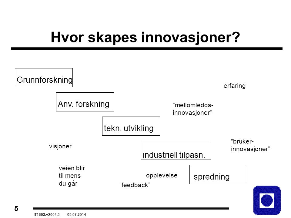 Hvor skapes innovasjoner
