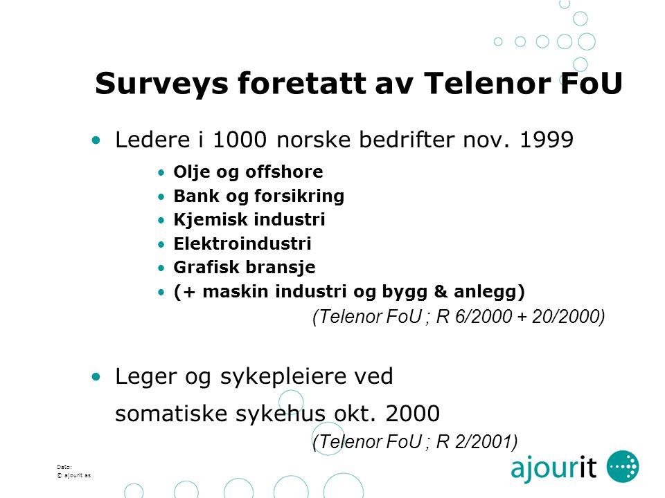Surveys foretatt av Telenor FoU