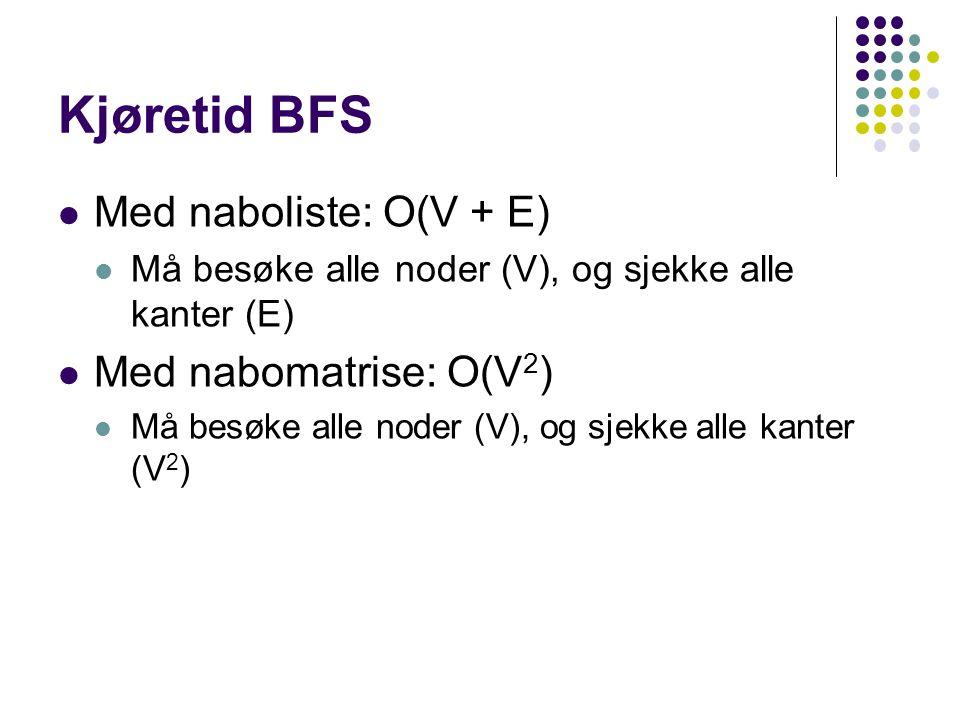 Kjøretid BFS Med naboliste: O(V + E) Med nabomatrise: O(V2)