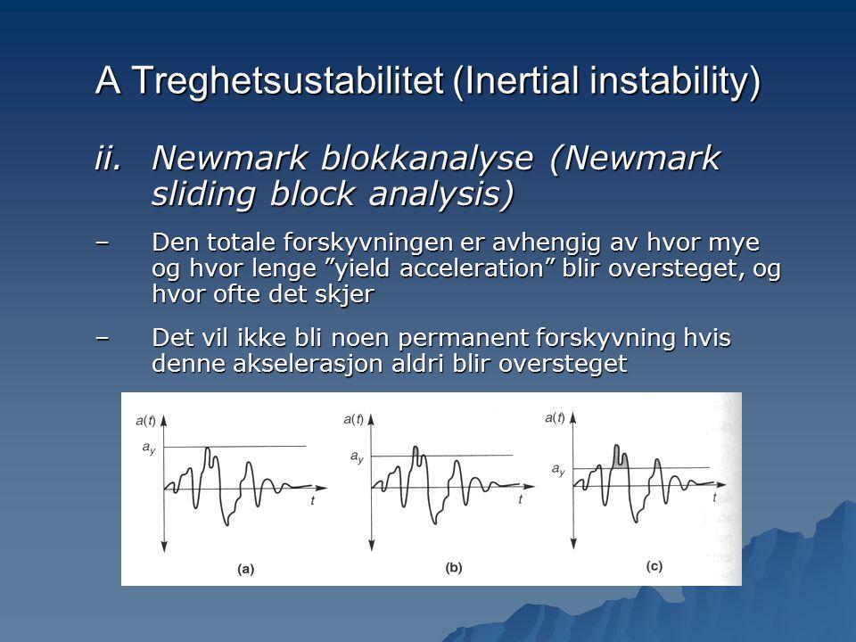 A Treghetsustabilitet (Inertial instability)