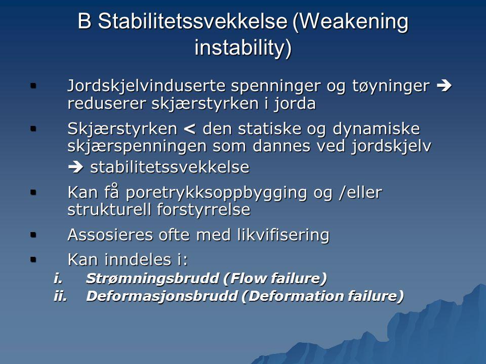 B Stabilitetssvekkelse (Weakening instability)