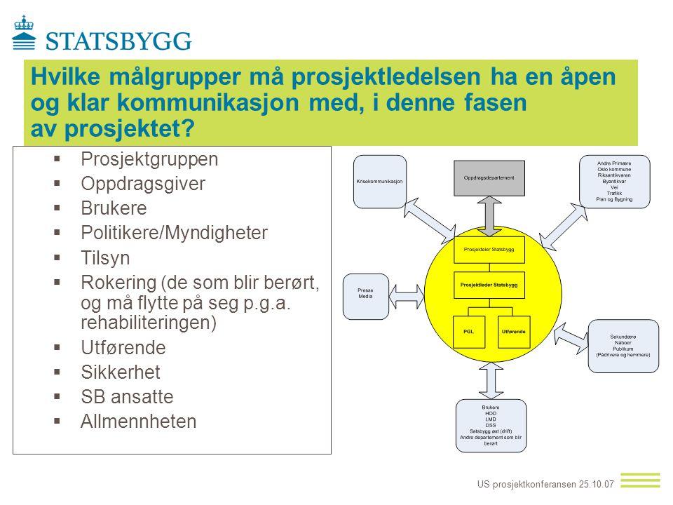 Hvilke målgrupper må prosjektledelsen ha en åpen og klar kommunikasjon med, i denne fasen av prosjektet
