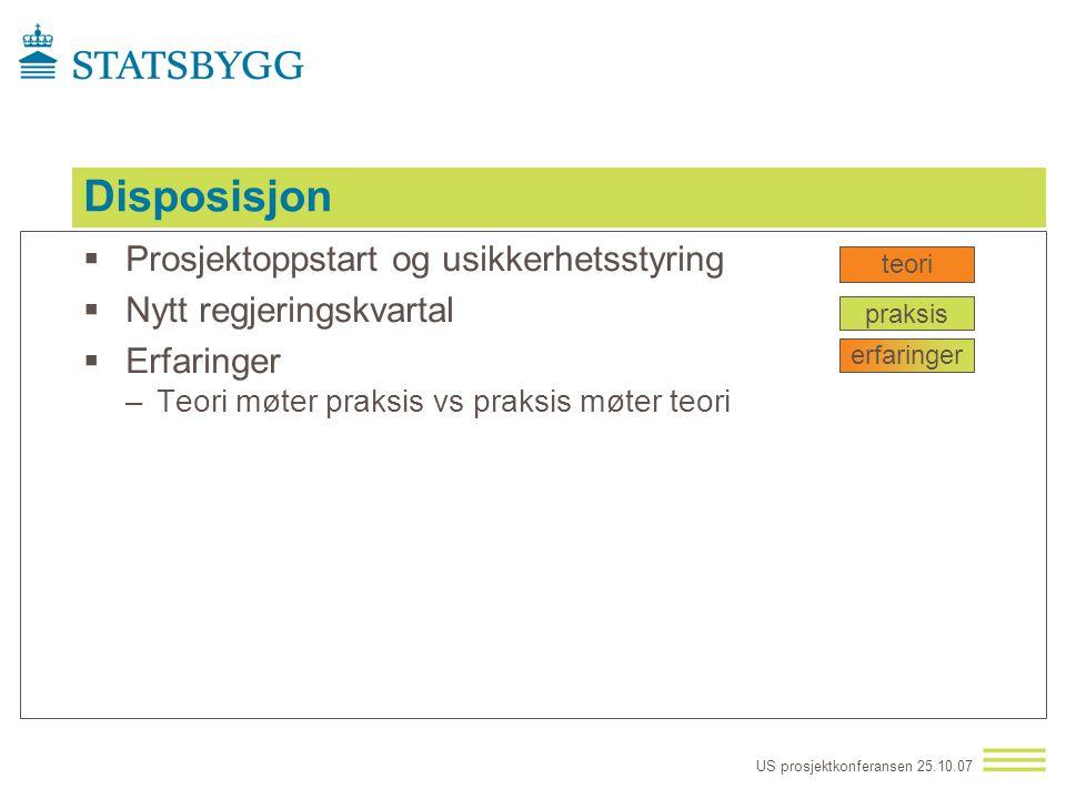 Disposisjon Prosjektoppstart og usikkerhetsstyring