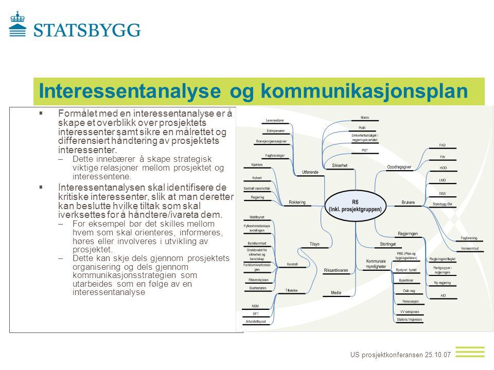 Interessentanalyse og kommunikasjonsplan