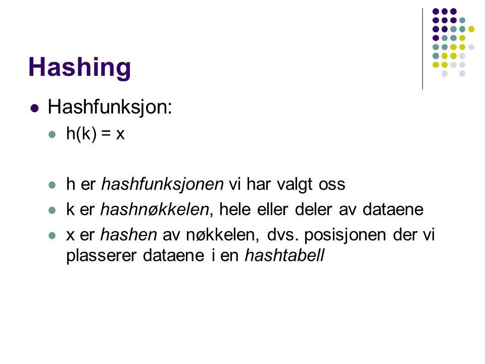 Hashing Hashfunksjon: h(k) = x h er hashfunksjonen vi har valgt oss