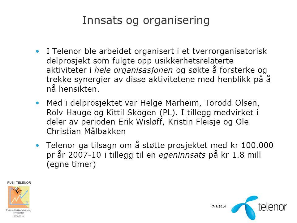Innsats og organisering
