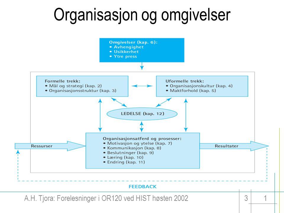 Organisasjon og omgivelser