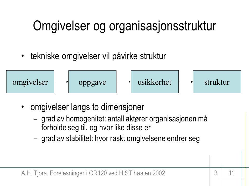 Omgivelser og organisasjonsstruktur