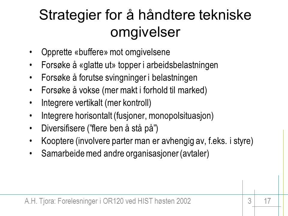 Strategier for å håndtere tekniske omgivelser