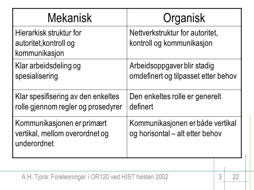 Mekanisk Organisk. Hierarkisk struktur for autoritet,kontroll og kommunikasjon. Nettverkstruktur for autoritet, kontroll og kommunikasjon.