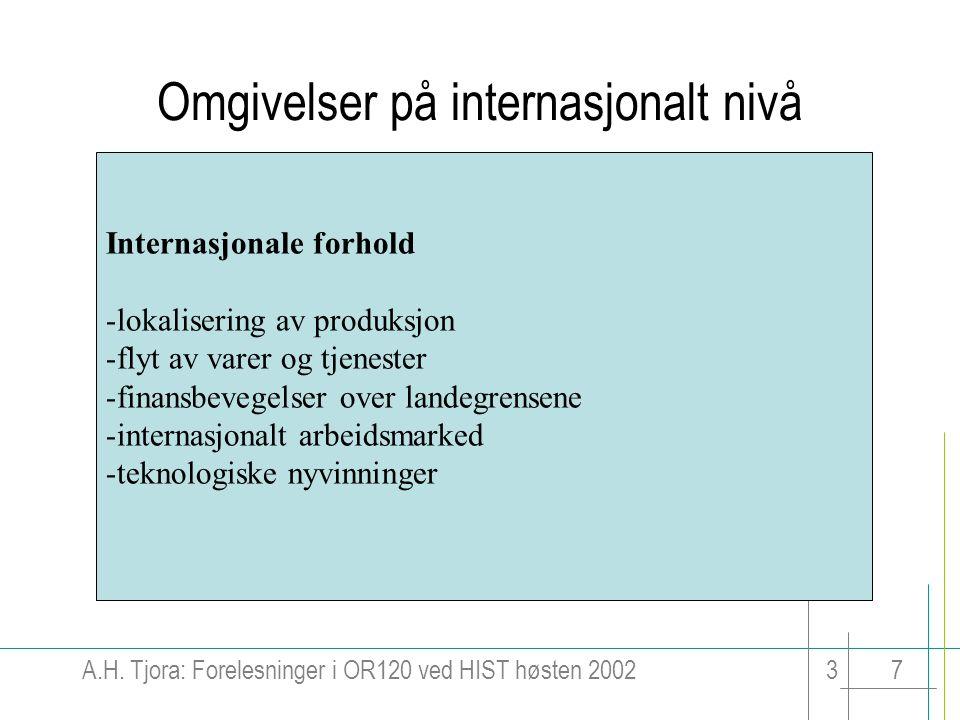 Omgivelser på internasjonalt nivå