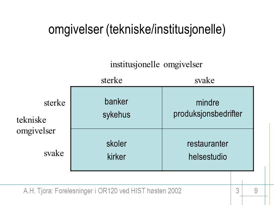 omgivelser (tekniske/institusjonelle)