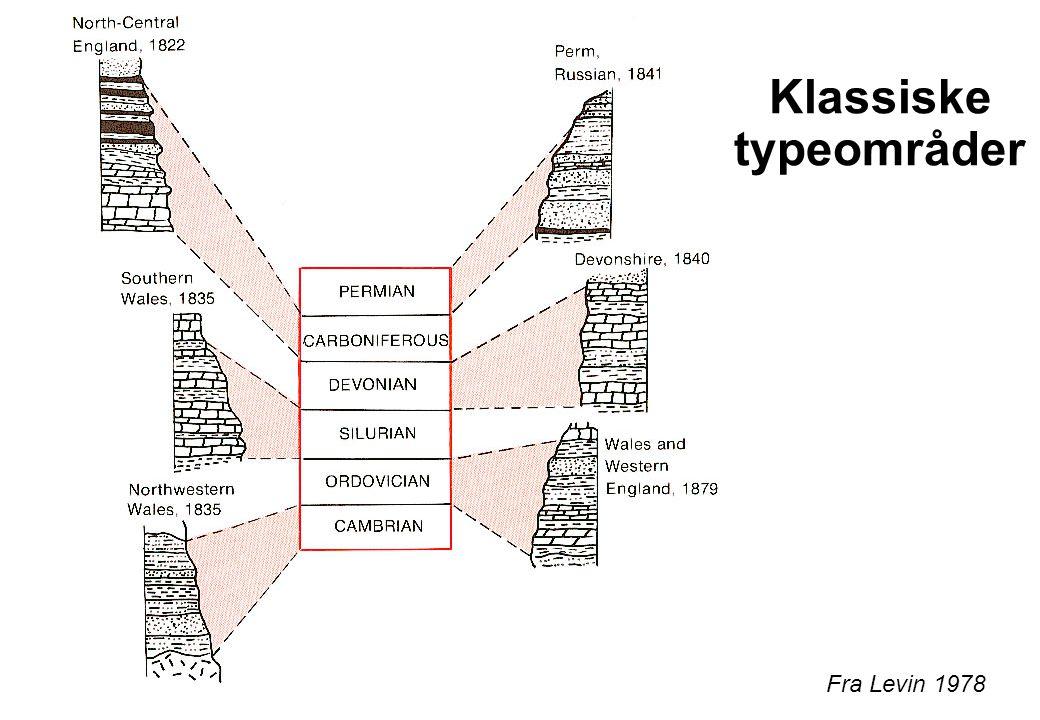 Klassiske typeområder