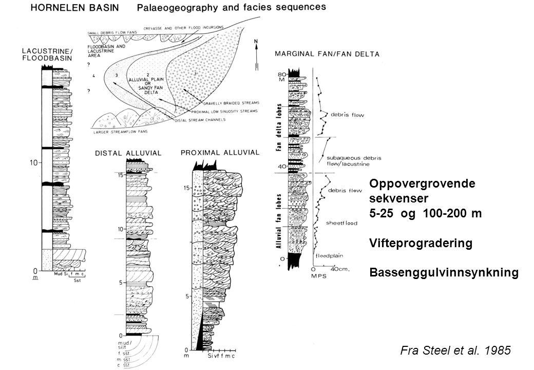 Oppovergrovende sekvenser 5-25 og 100-200 m