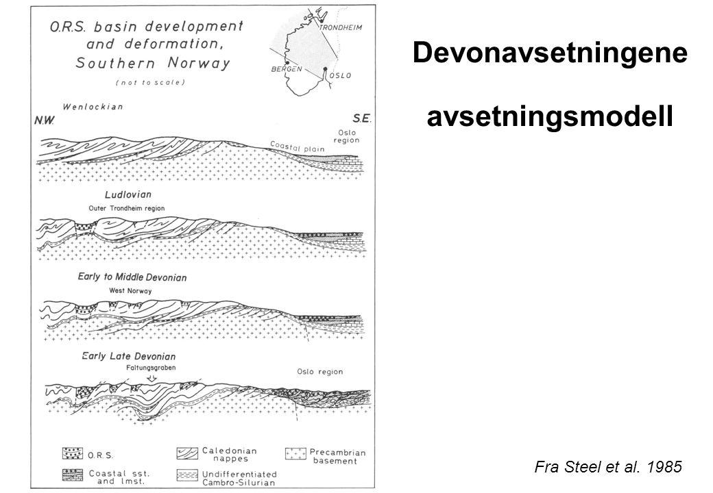 Devonavsetningene avsetningsmodell