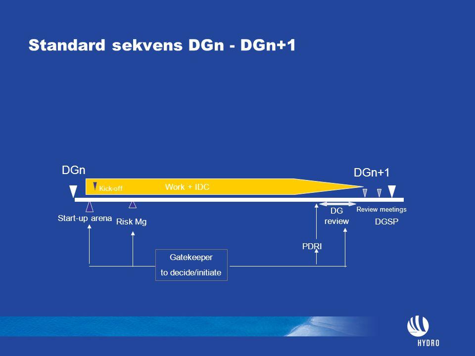 Standard sekvens DGn - DGn+1