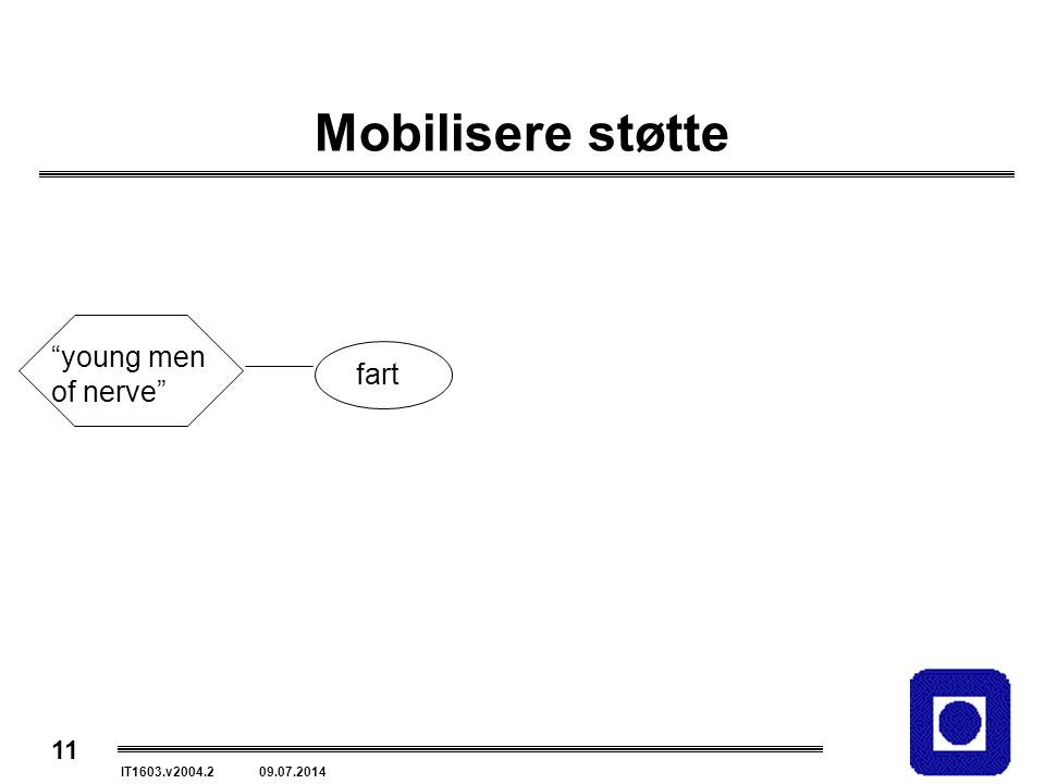 Mobilisere støtte young men of nerve fart