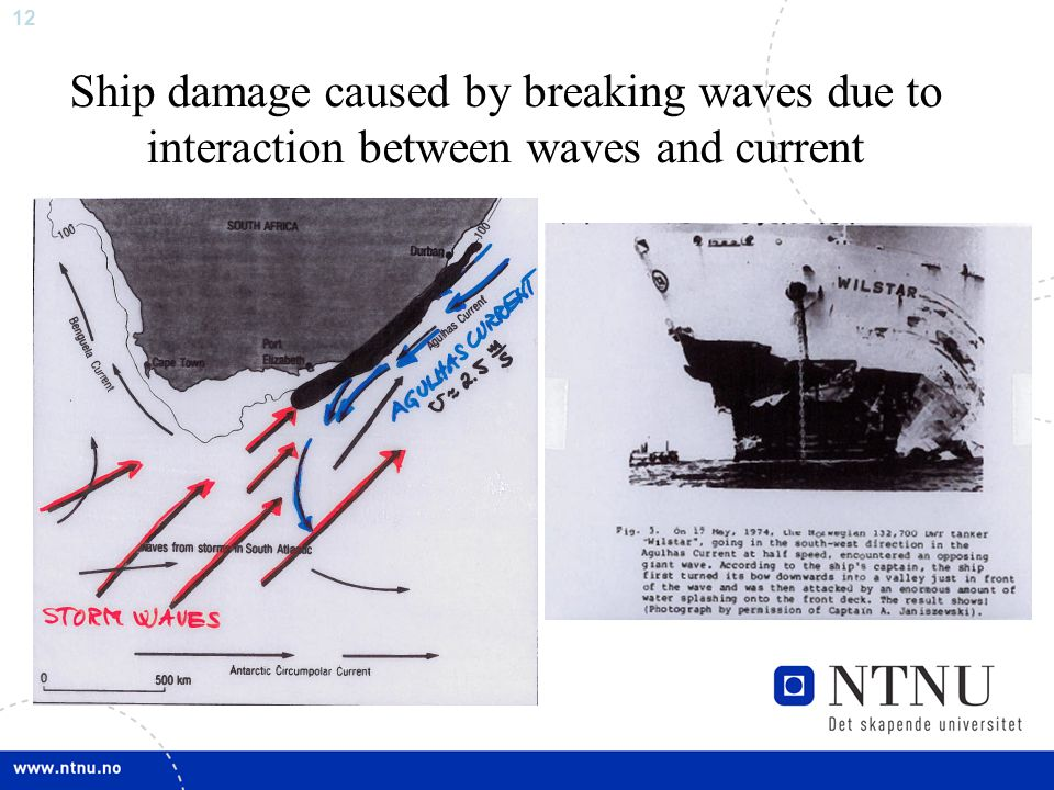 Ship damage caused by breaking waves due to interaction between waves and current