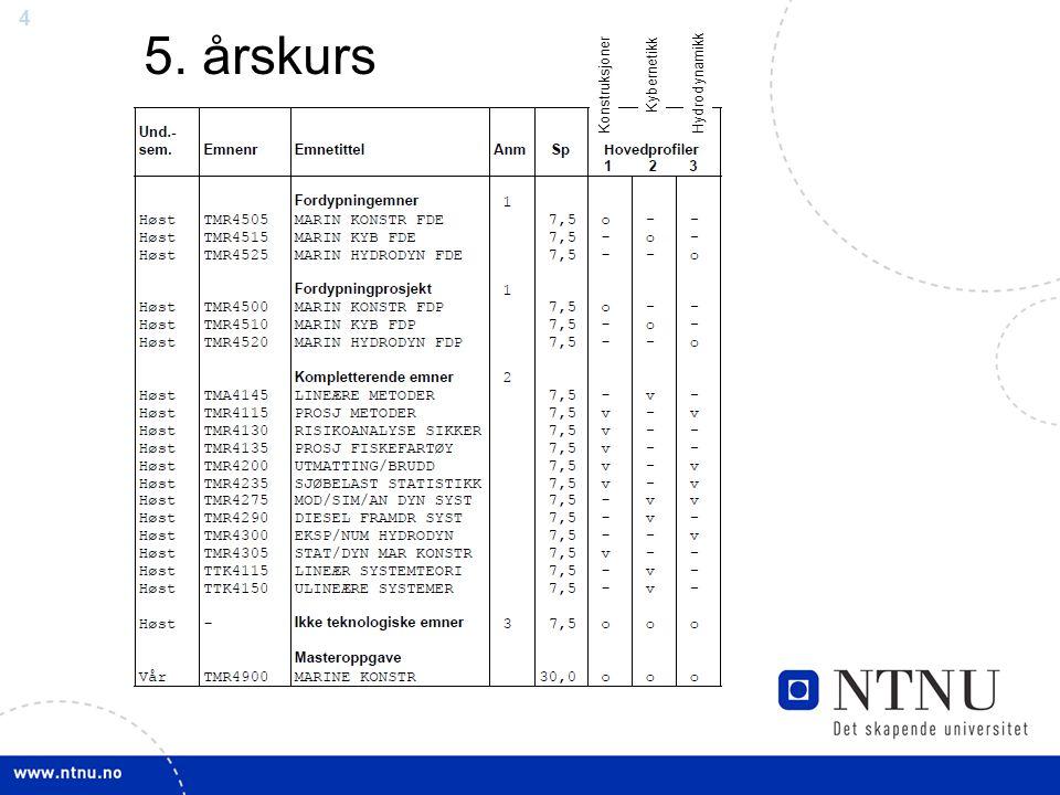 5. årskurs Kybernetikk Konstruksjoner Hydrodynamikk