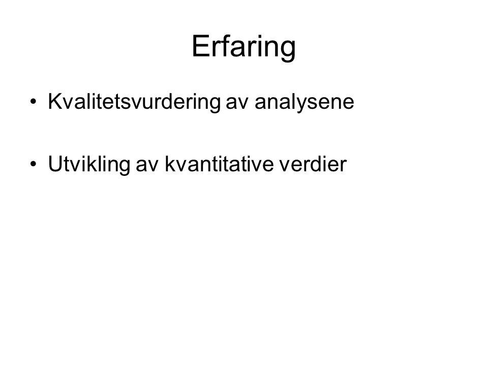 Erfaring Kvalitetsvurdering av analysene