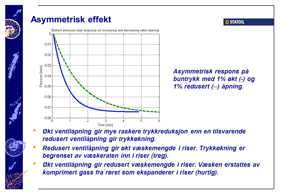 Asymmetrisk effekt Asymmetrisk respons på buntrykk med 1% økt (-) og 1% redusert (--) åpning.