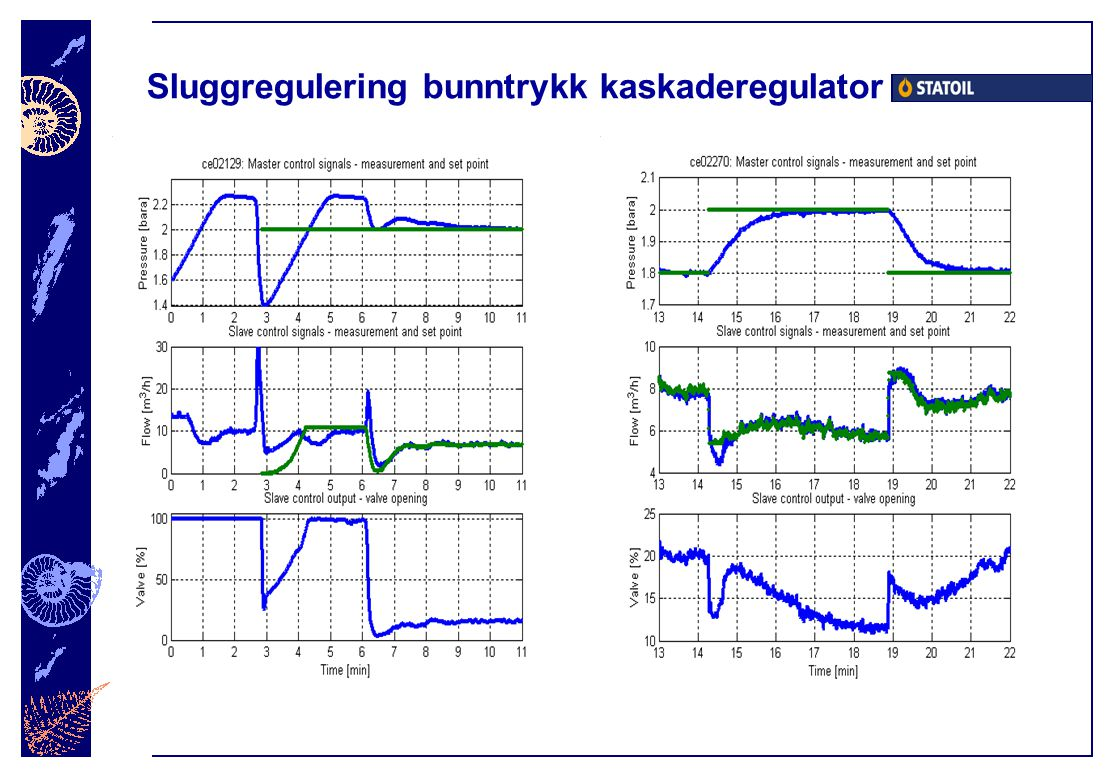 Sluggregulering bunntrykk kaskaderegulator