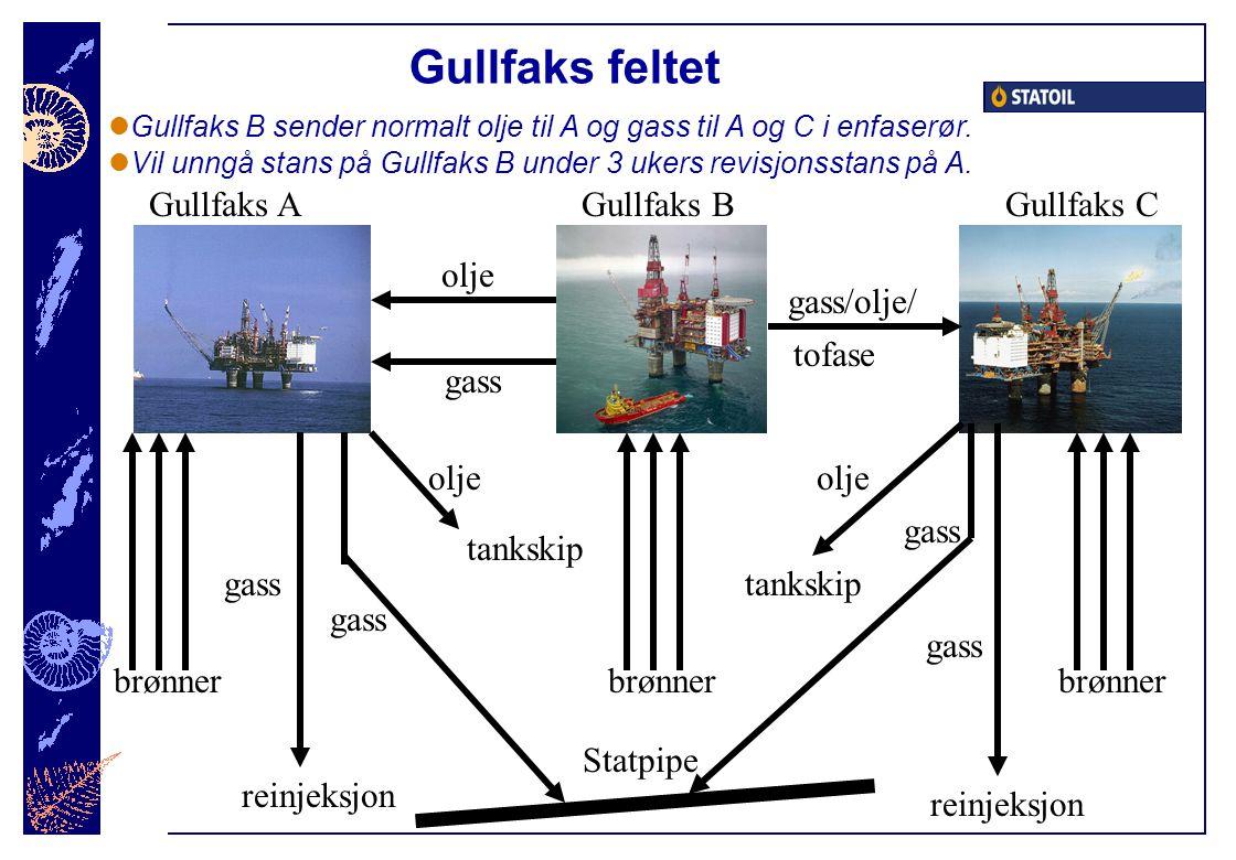 Gullfaks feltet Gullfaks A Gullfaks B Gullfaks C olje gass/olje/