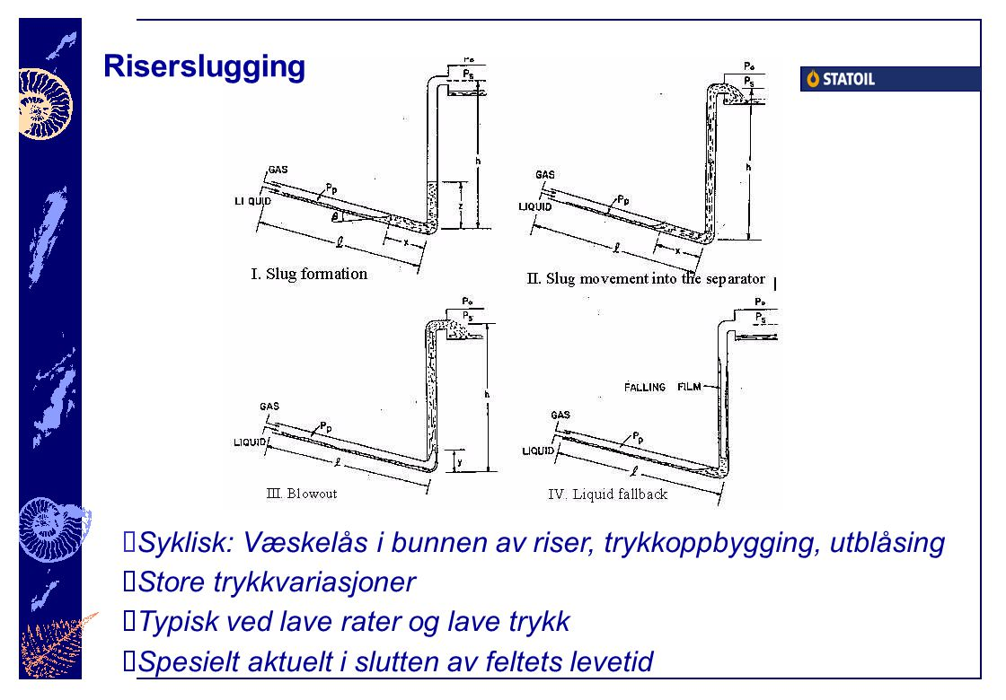 Riserslugging Syklisk: Væskelås i bunnen av riser, trykkoppbygging, utblåsing. Store trykkvariasjoner.