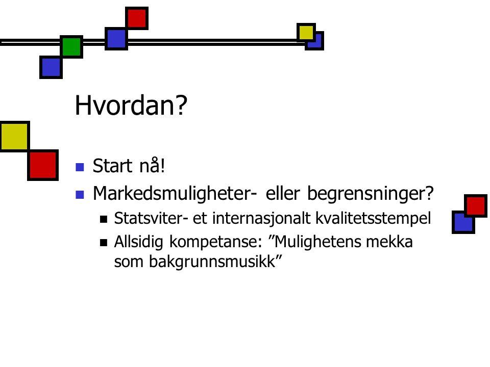 Hvordan Start nå! Markedsmuligheter- eller begrensninger