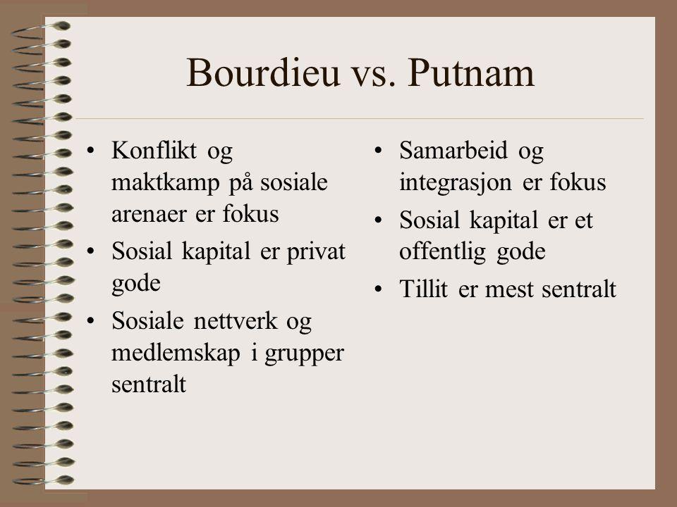 Bourdieu vs. Putnam Konflikt og maktkamp på sosiale arenaer er fokus