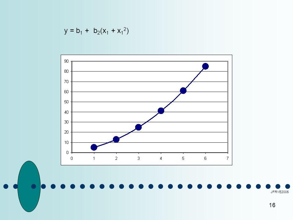 y = b1 + b2(x1 + x12) JFRYE2005