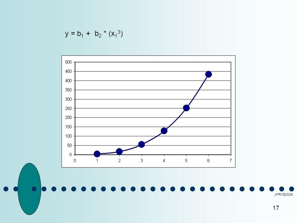 y = b1 + b2 * (x13) JFRYE2005