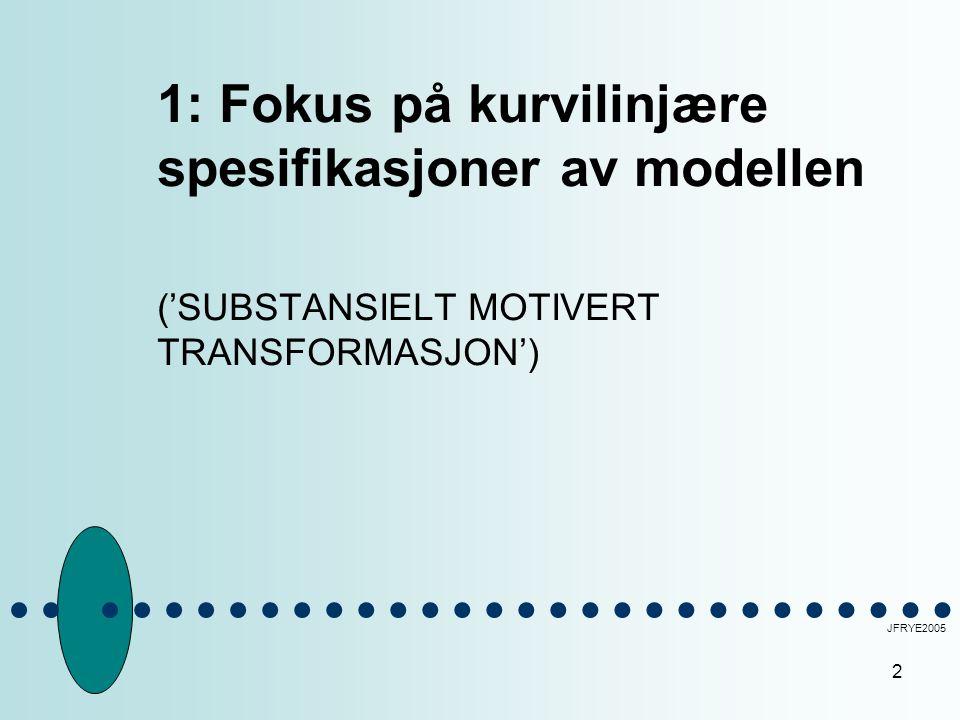 1: Fokus på kurvilinjære spesifikasjoner av modellen