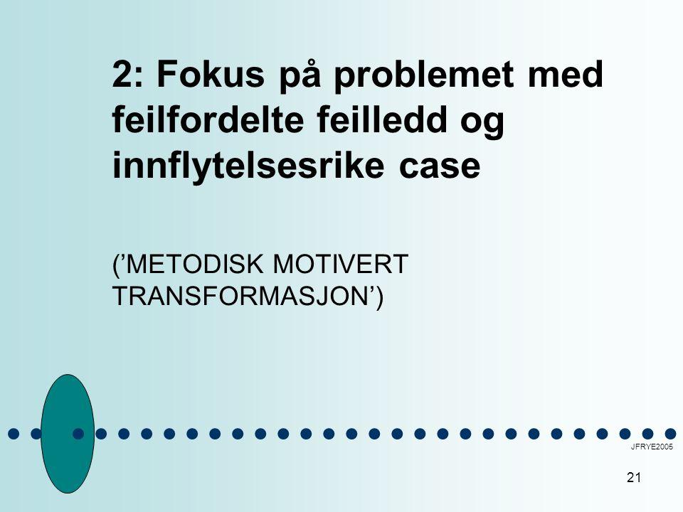 2: Fokus på problemet med feilfordelte feilledd og innflytelsesrike case