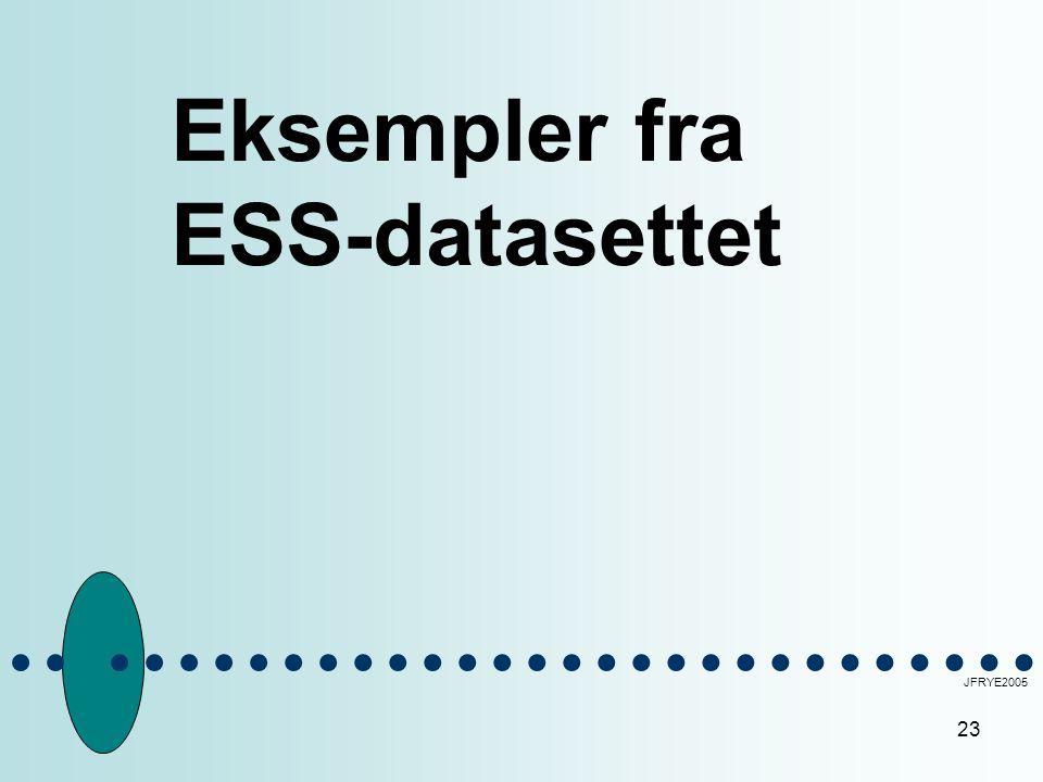 Eksempler fra ESS-datasettet