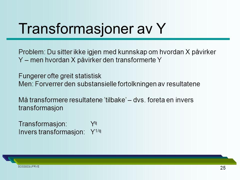 Transformasjoner av Y Problem: Du sitter ikke igjen med kunnskap om hvordan X påvirker Y – men hvordan X påvirker den transformerte Y.