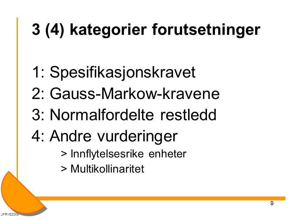 3 (4) kategorier forutsetninger 1: Spesifikasjonskravet