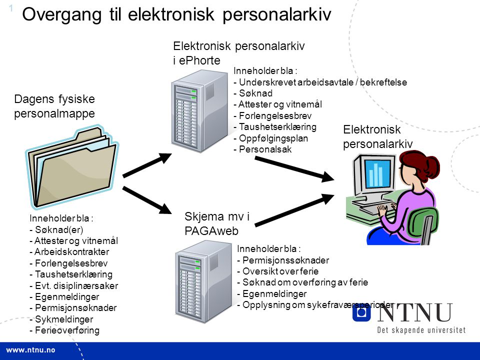 Overgang til elektronisk personalarkiv
