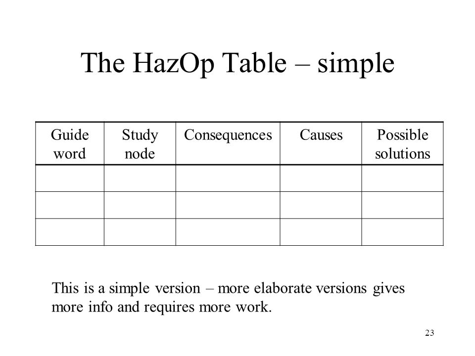 The HazOp Table – simple