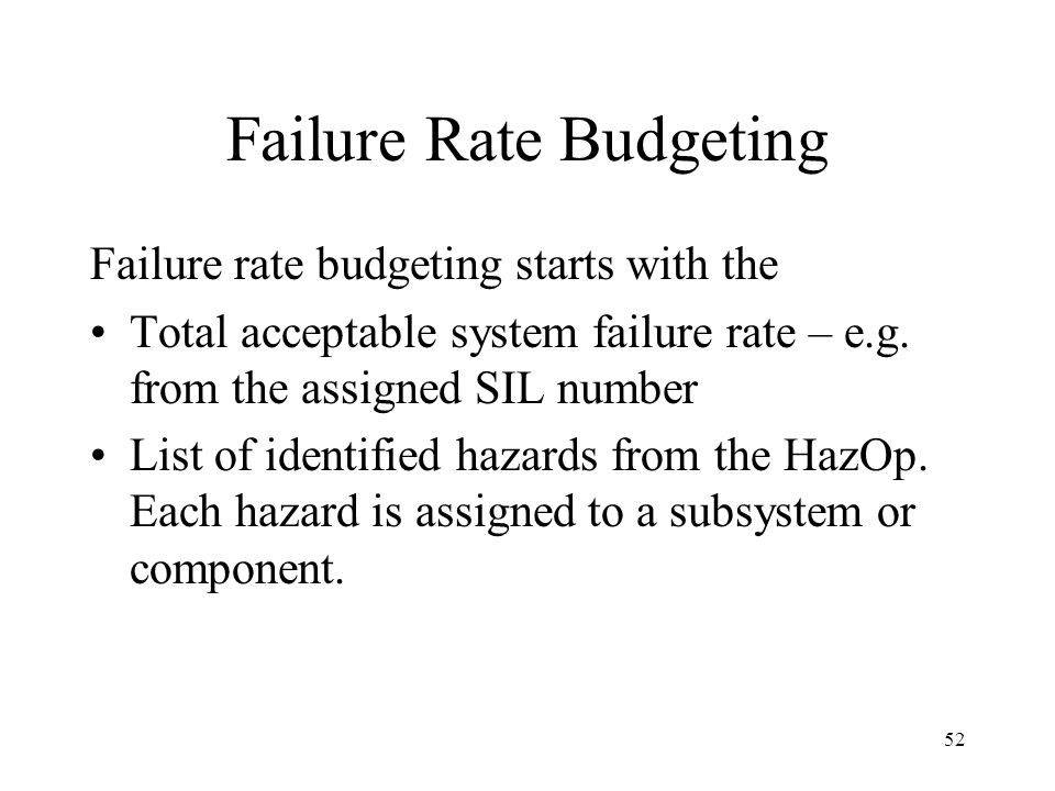 Failure Rate Budgeting