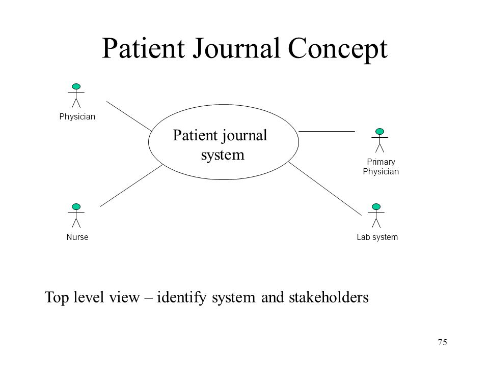 Patient Journal Concept