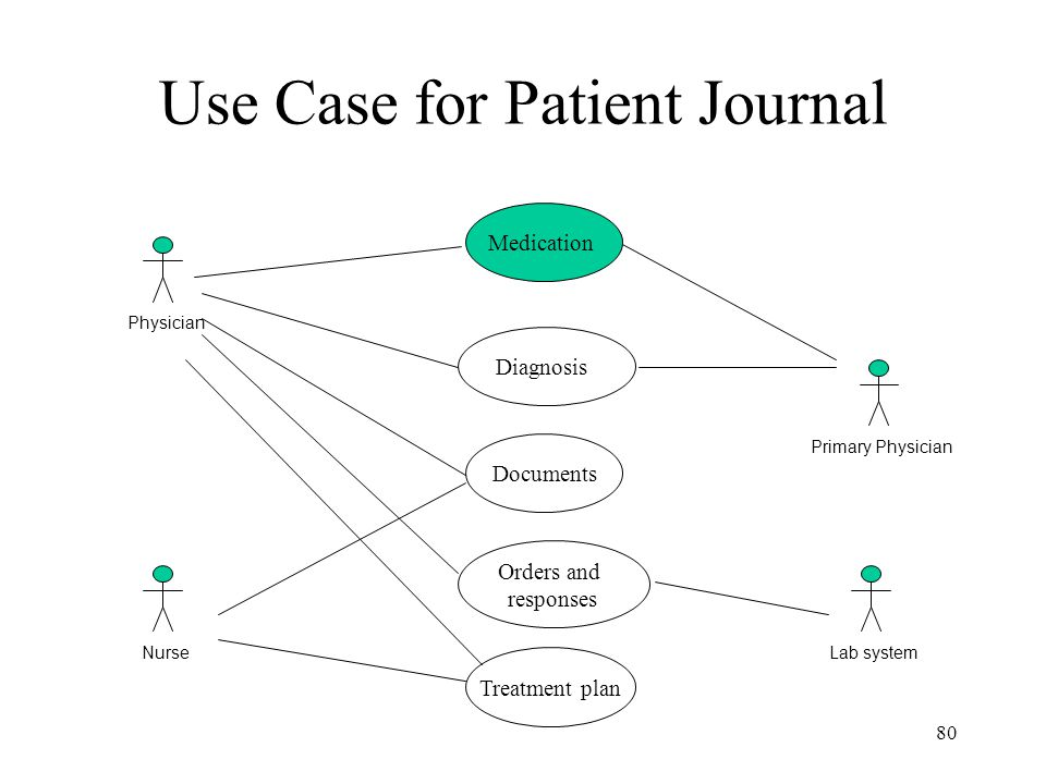 Use Case for Patient Journal