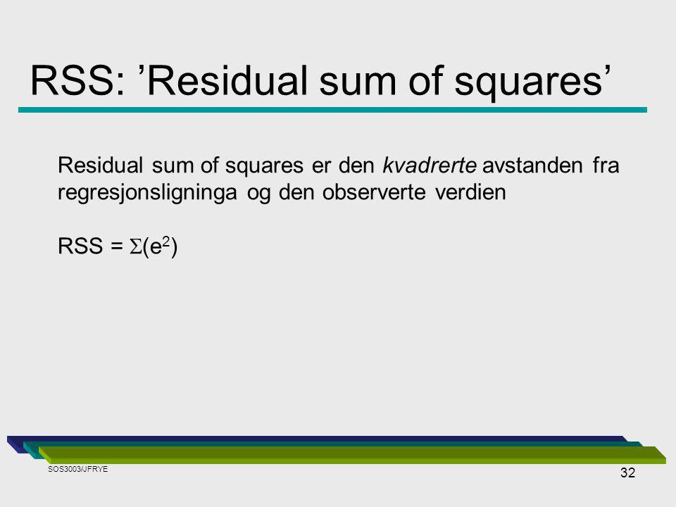 RSS: 'Residual sum of squares'