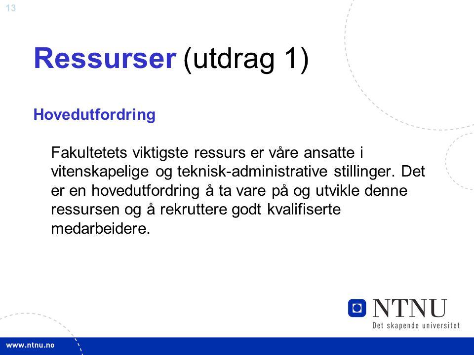 Ressurser (utdrag 1)