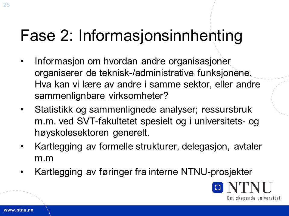 Fase 2: Informasjonsinnhenting