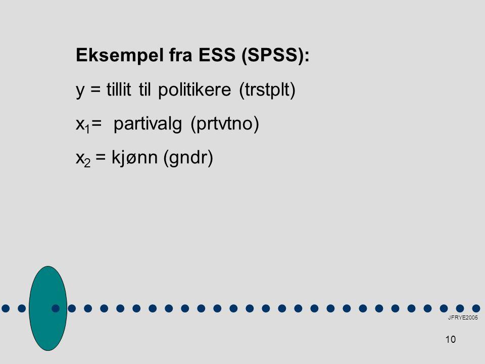 Eksempel fra ESS (SPSS): y = tillit til politikere (trstplt)