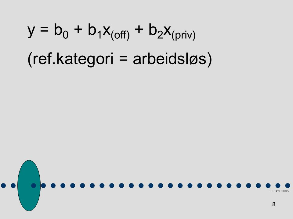 y = b0 + b1x(off) + b2x(priv) (ref.kategori = arbeidsløs)